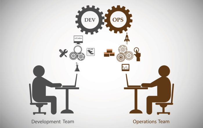 What is DevOps for Marketing